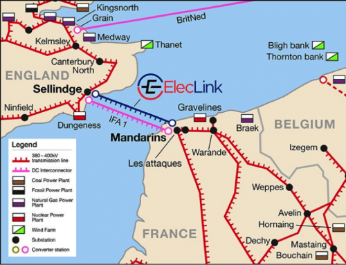 HVDC transmission line between Belgium and the United Kingdom